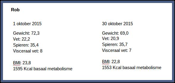 rob-mohlmann-bmi-lekker-leven