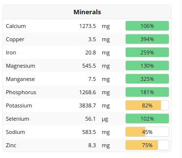 cron-o-meter-mineralen