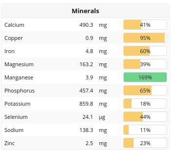 havermoutpap-mineralen