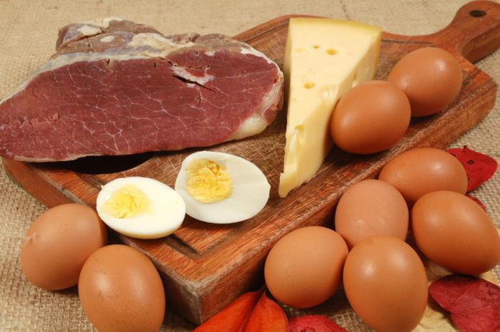 voeding-cholesterol-lekker-leven