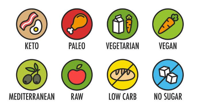 verschillende mensen verschillende dieten